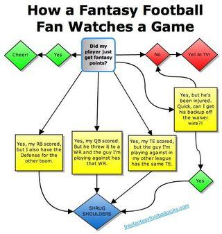 Fantasy_Football